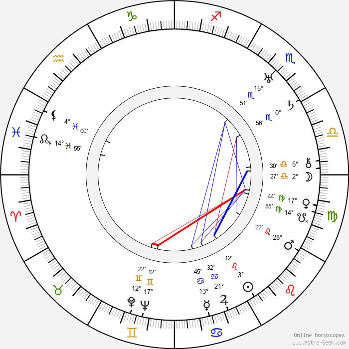 Kenneth Harlan - Birth horoscope chart