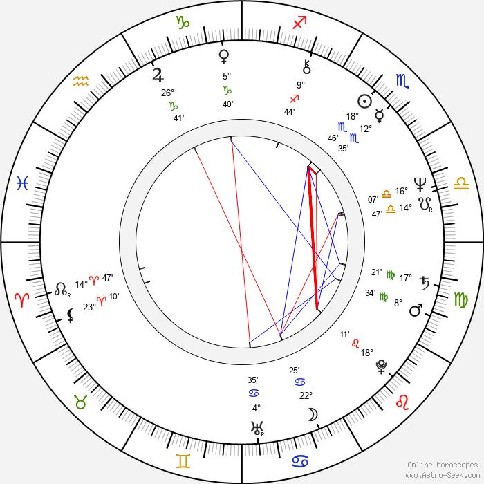 Kenneth Hope - Birth horoscope chart