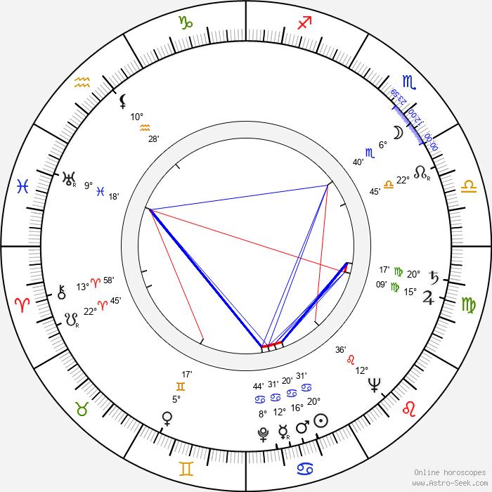 Kenneth Utt - Birth horoscope chart