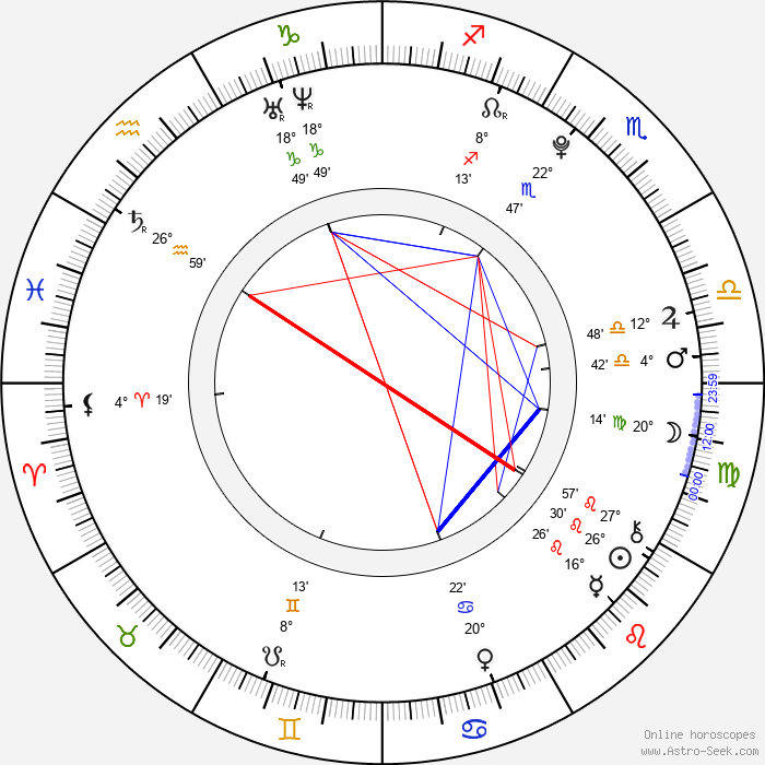 Kenneth Vanbaeden - Birth horoscope chart