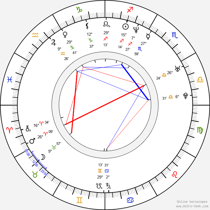 Kenny Easterday - Birth horoscope chart