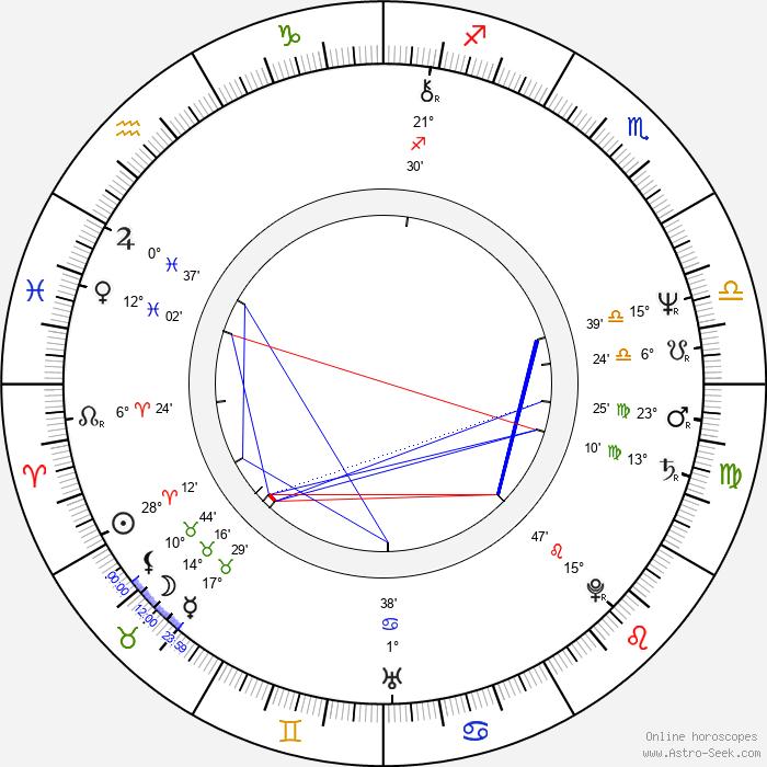 Kenny Ortega - Birth horoscope chart