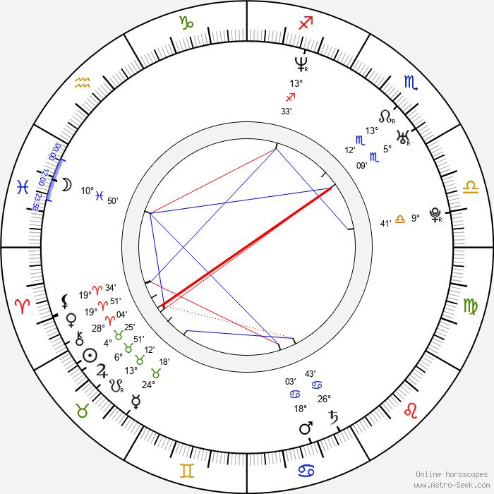 Kenny Saylors - Birth horoscope chart