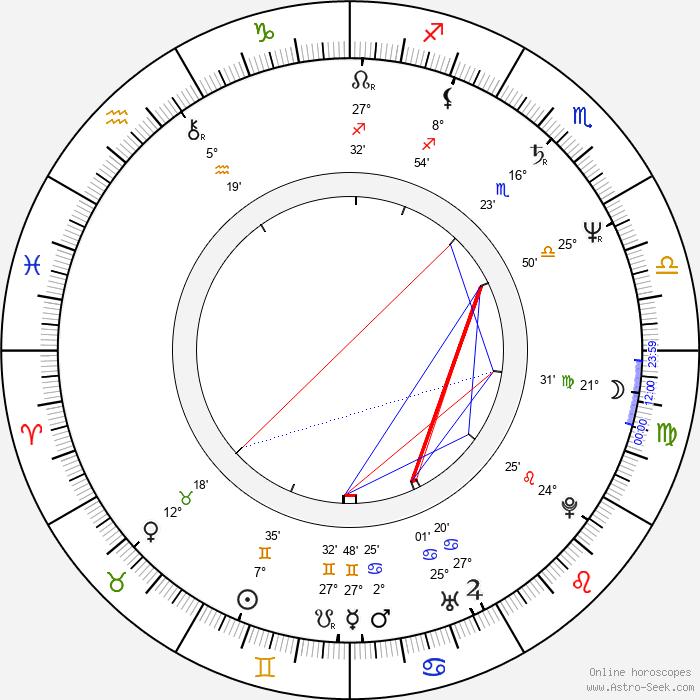 Kenny Schrader - Birth horoscope chart
