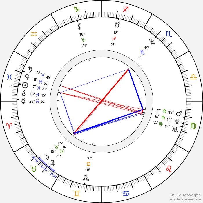 Kenny Smith - Birth horoscope chart