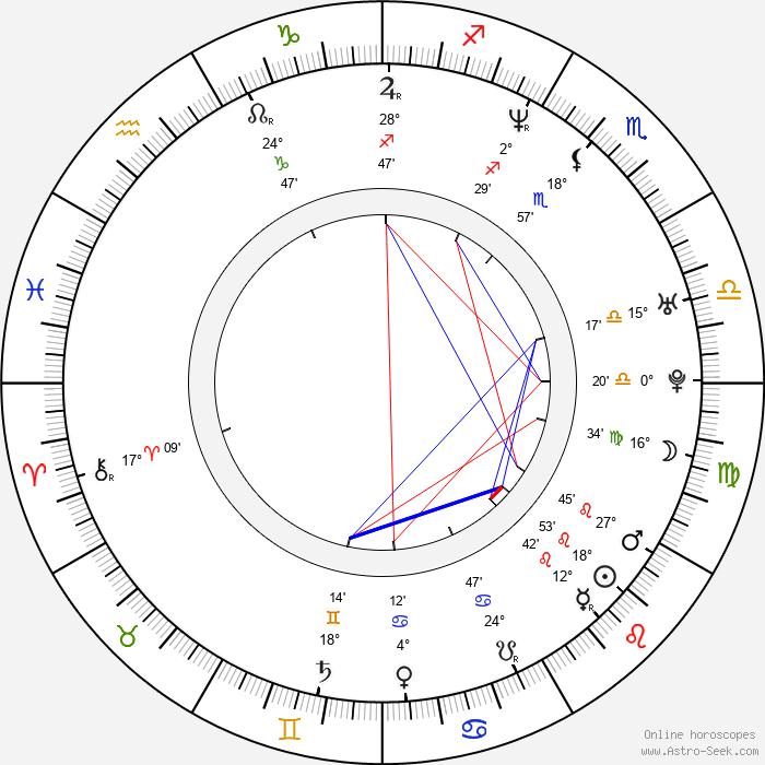 Keren Gilbert - Birth horoscope chart