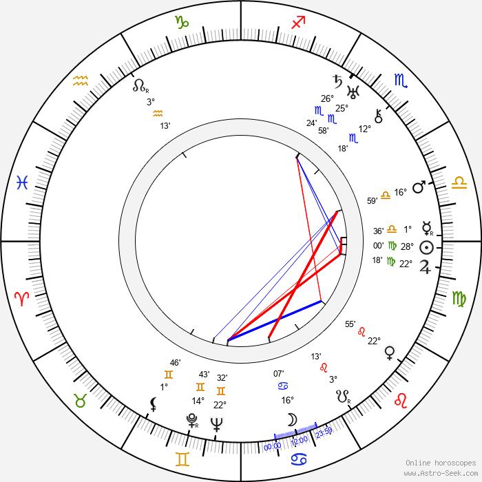 Kermit Maynard - Birth horoscope chart
