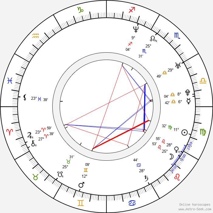 Kern Wasan - Birth horoscope chart