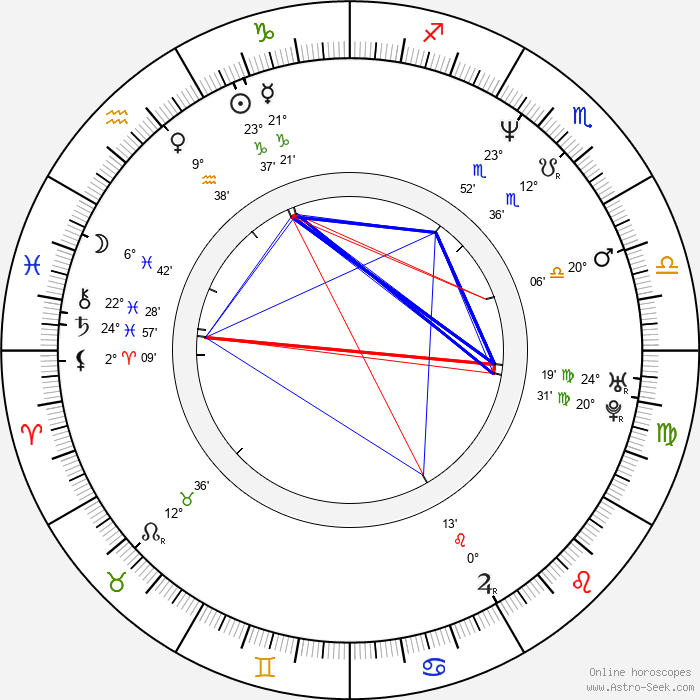 Kerri Green - Birth horoscope chart