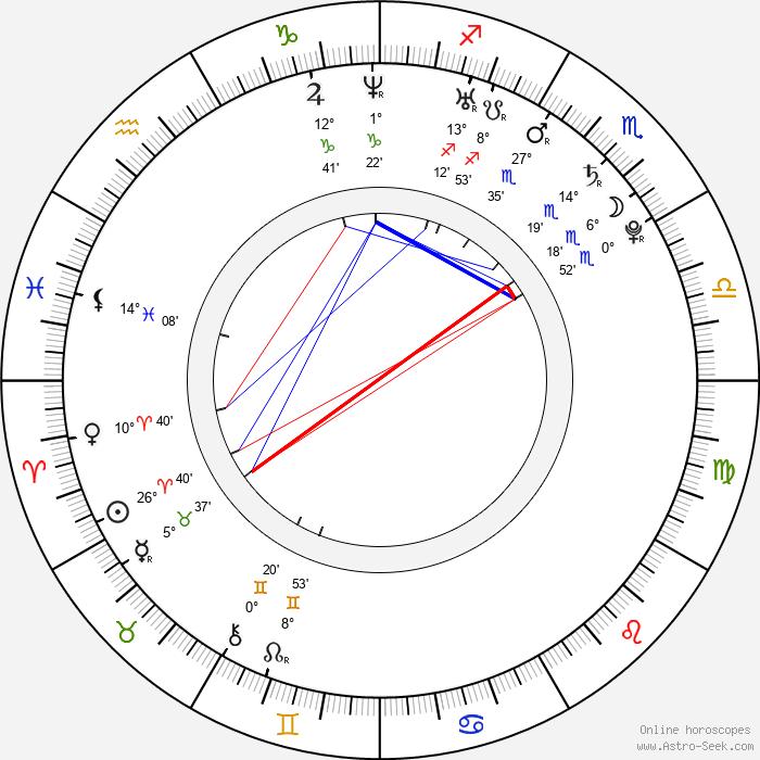 Kerron Stewart - Birth horoscope chart