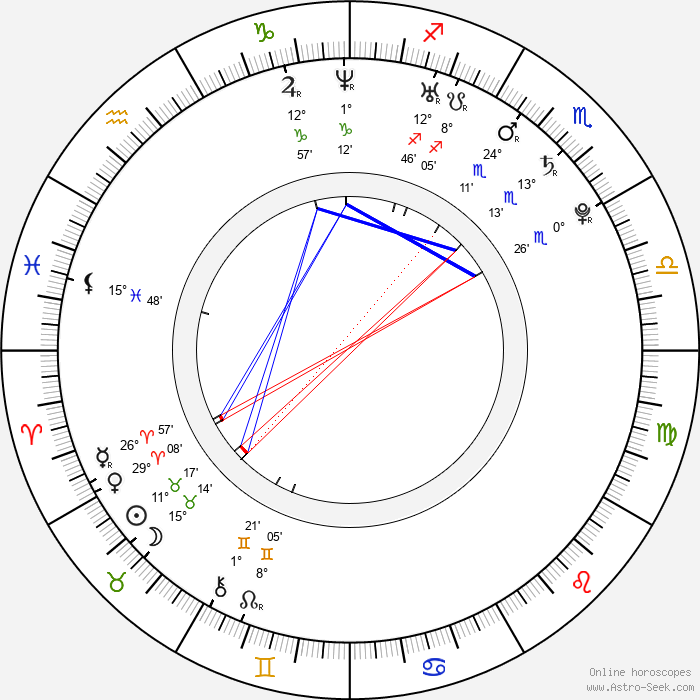 Kerry Bishé - Birth horoscope chart
