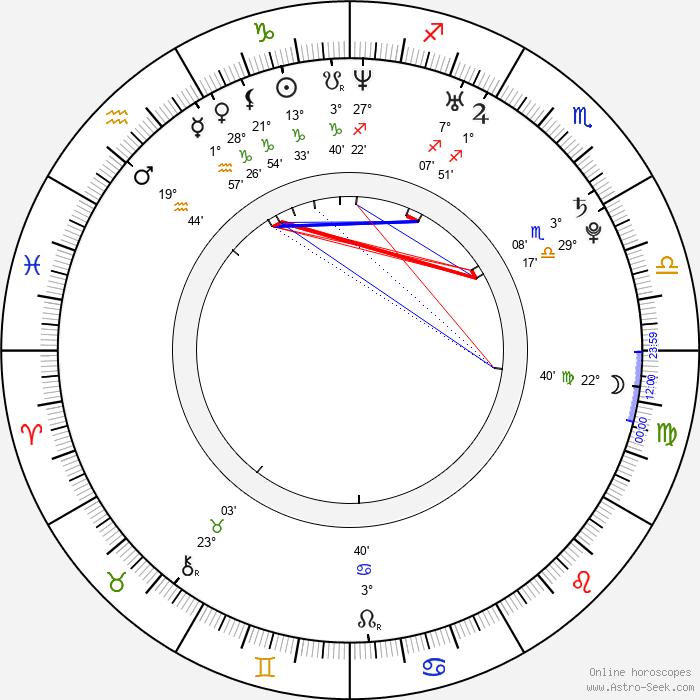 Kerry Condon - Birth horoscope chart