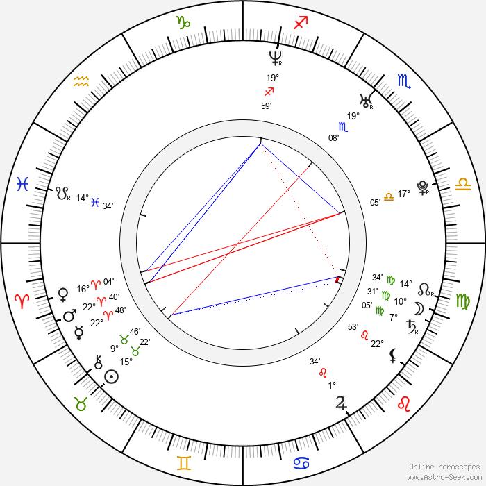 Kerry Ellis - Birth horoscope chart