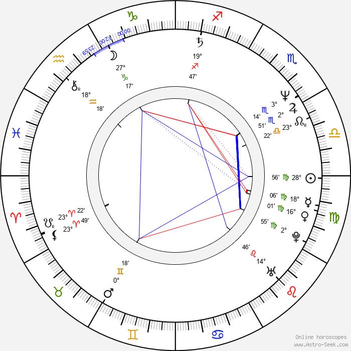 Kerstin Gähte - Birth horoscope chart