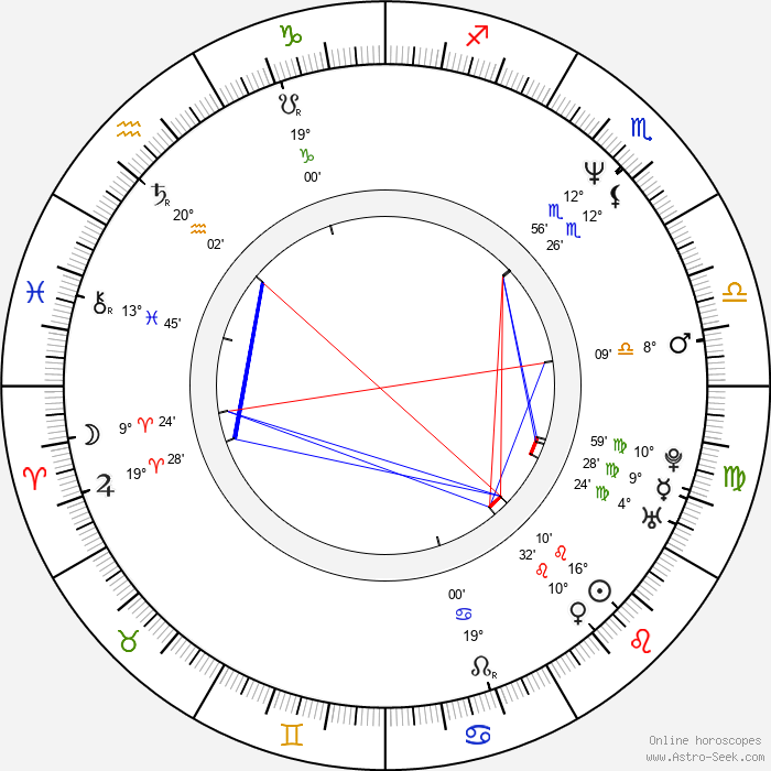 Kevin Alber - Birth horoscope chart