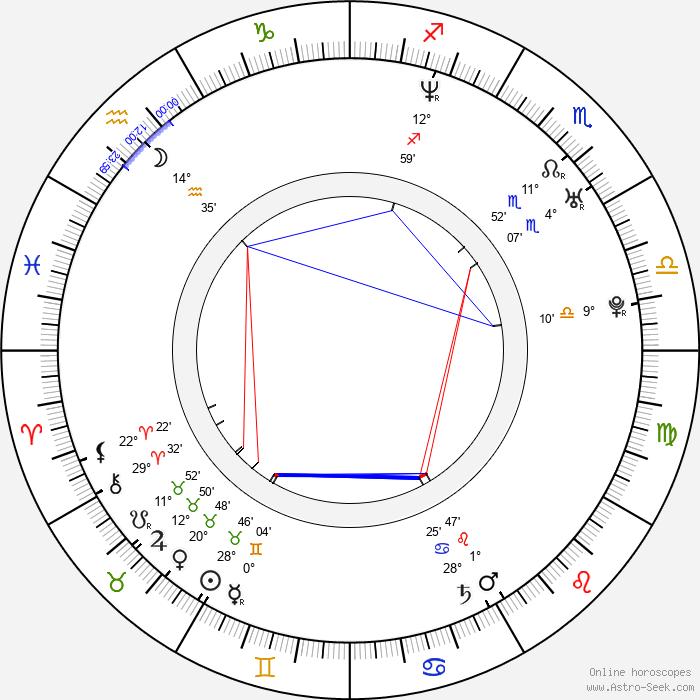 Kevin Garnett - Birth horoscope chart