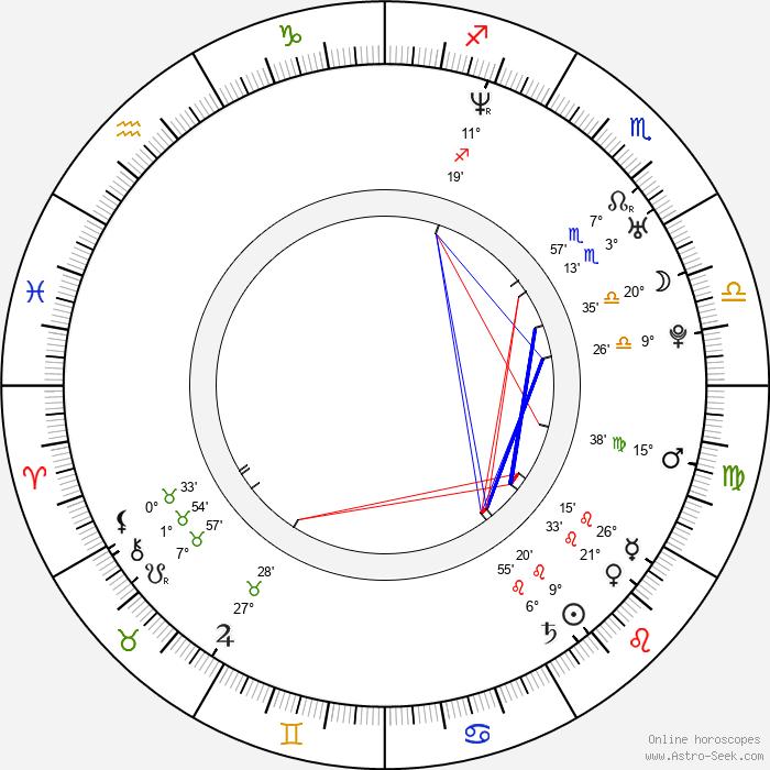 Kevin Gates - Birth horoscope chart