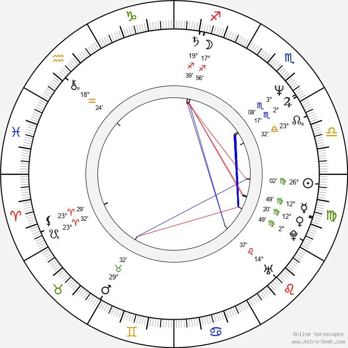 Kevin Hooks - Birth horoscope chart