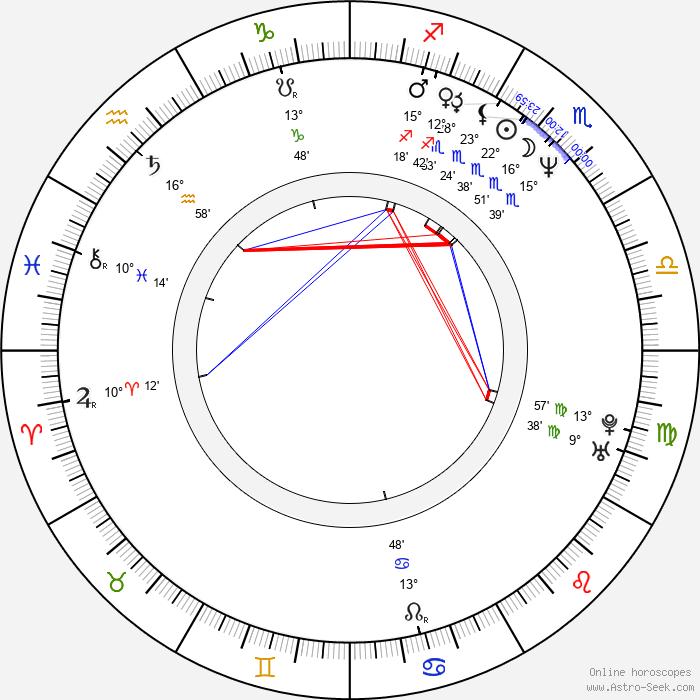 Kevin J. O'Connor - Birth horoscope chart