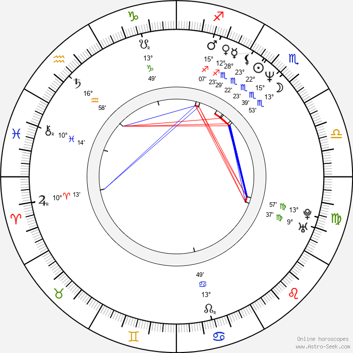 Kevin J. O'Connor - Birth horoscope chart