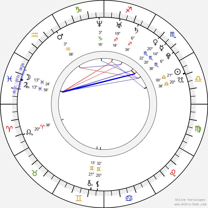 Kevin Leigh - Birth horoscope chart