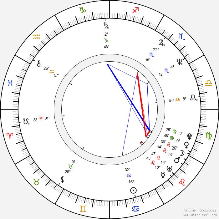 Kevin Nash - Birth horoscope chart