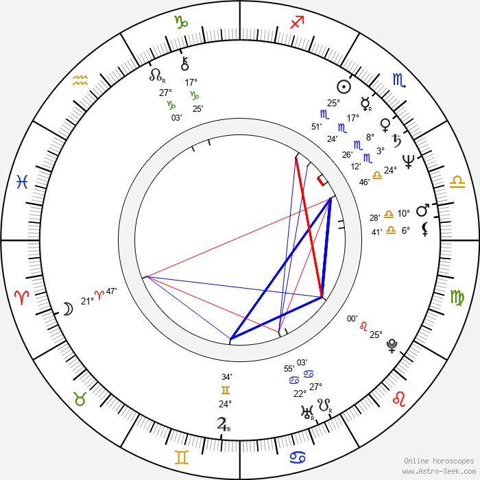Kevin Nealon - Birth horoscope chart