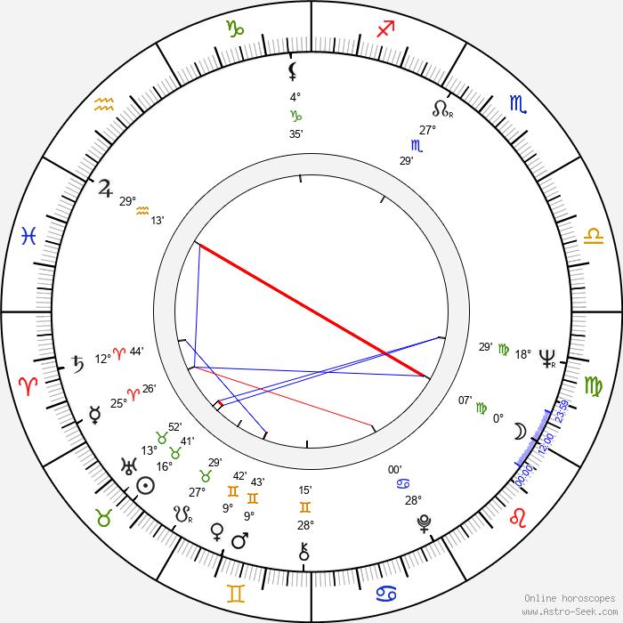 Kevin O'Connor - Birth horoscope chart