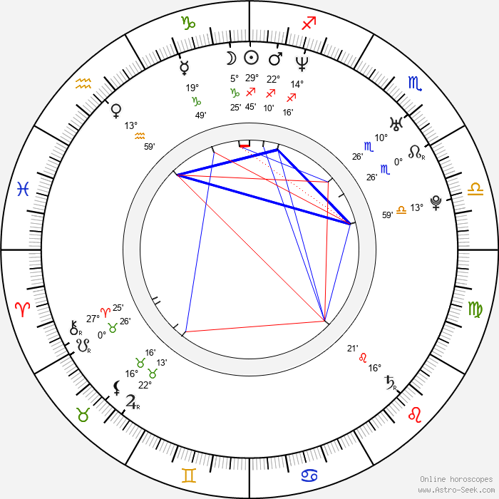 Kevin O'Donnell - Birth horoscope chart