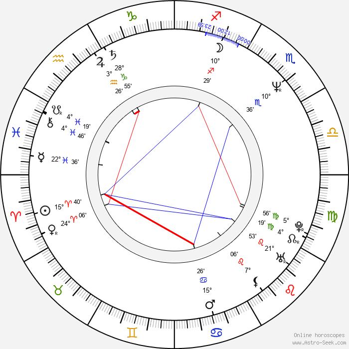 Kevin O'Neill - Birth horoscope chart