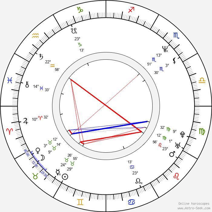 Kevin Shields - Birth horoscope chart
