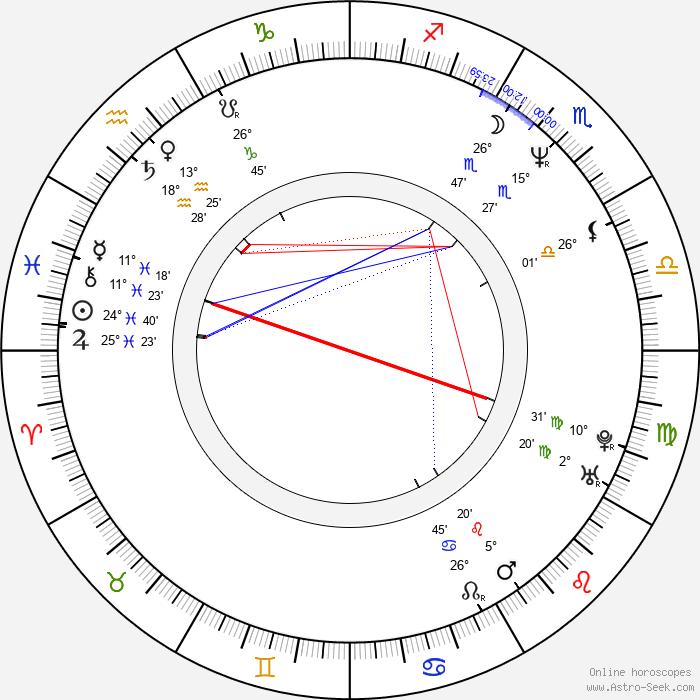 Kevin Smith - Birth horoscope chart