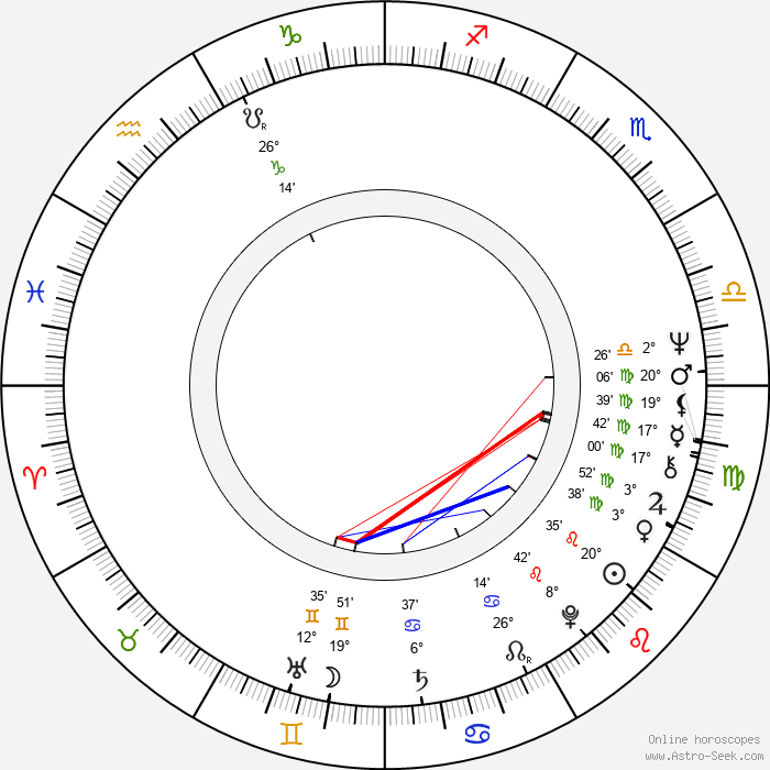Kevin Tighe - Birth horoscope chart