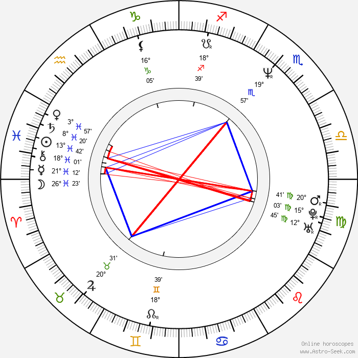 Kevin West - Birth horoscope chart