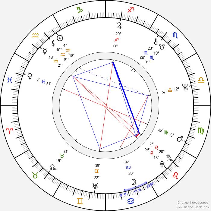 Khalifa bin Zayed Al Nahyan - Birth horoscope chart