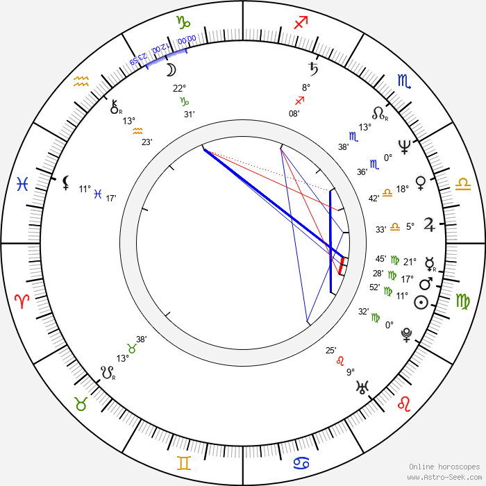 Khandi Alexander - Birth horoscope chart