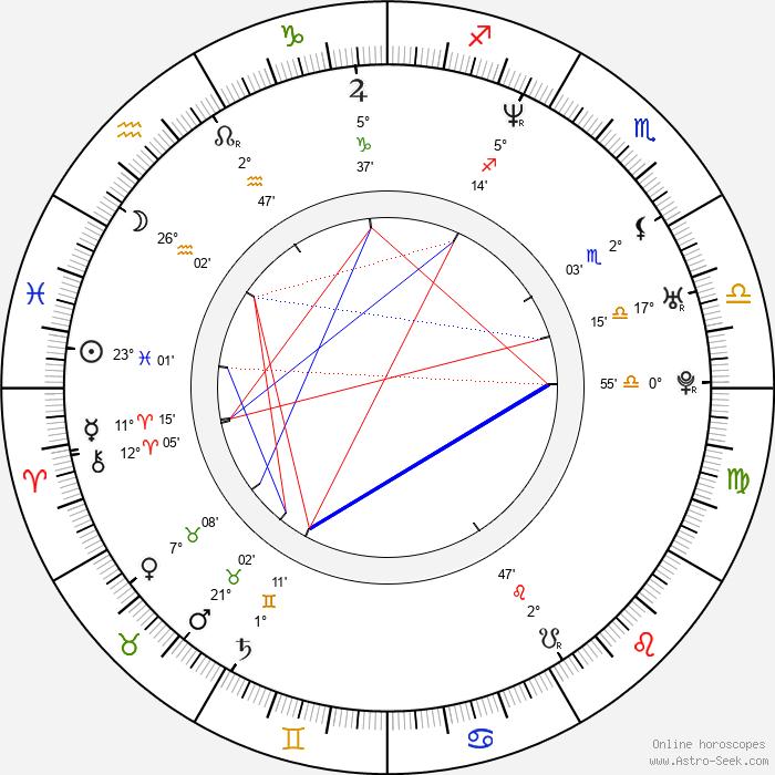 Kiara Hunter - Birth horoscope chart