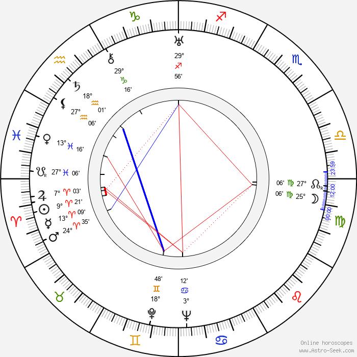 Kichijiro Ueda - Birth horoscope chart