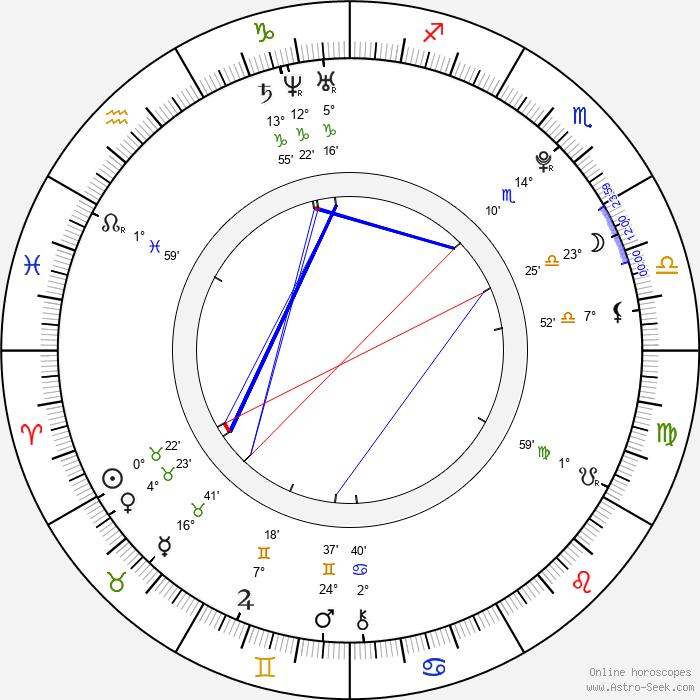 Kìer Mellour - Birth horoscope chart