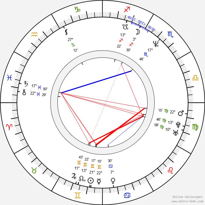 Kieran Darcy-Smith - Birth horoscope chart