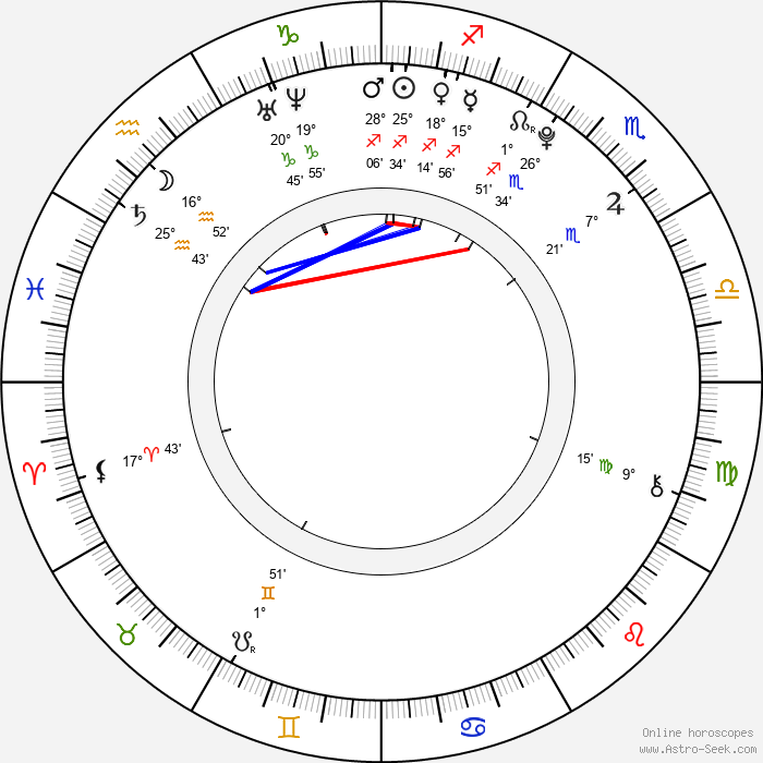 Kiersey Clemons - Birth horoscope chart