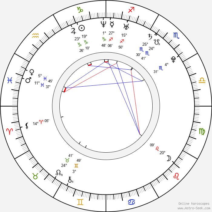 Kika Edgar - Birth horoscope chart