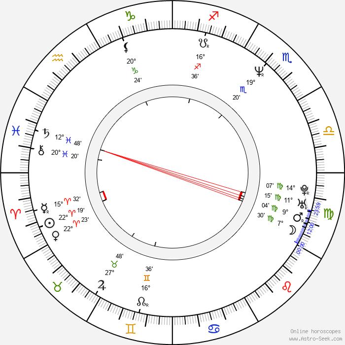 Kim Bodnia - Birth horoscope chart