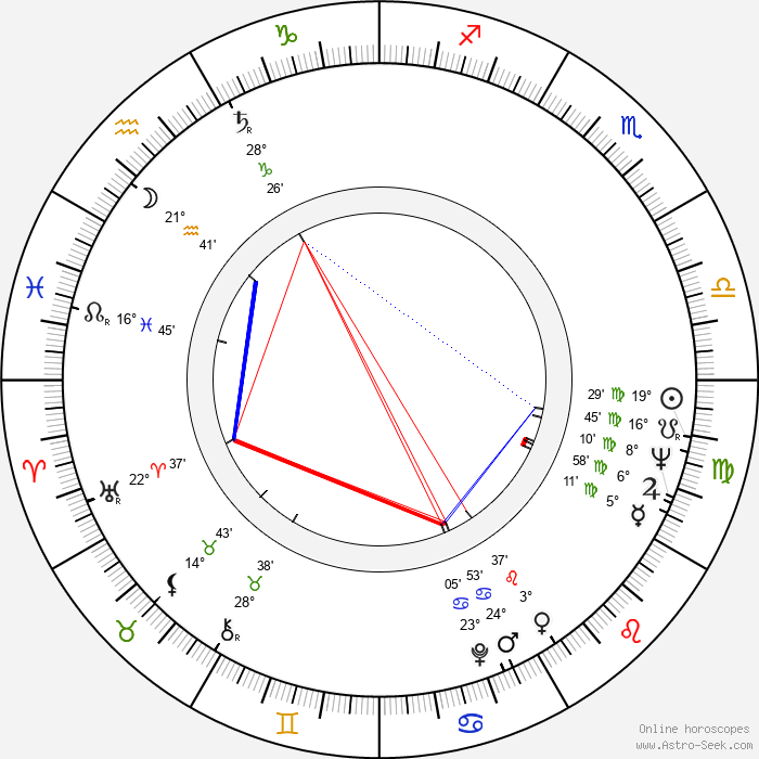 Kim Hamilton - Birth horoscope chart