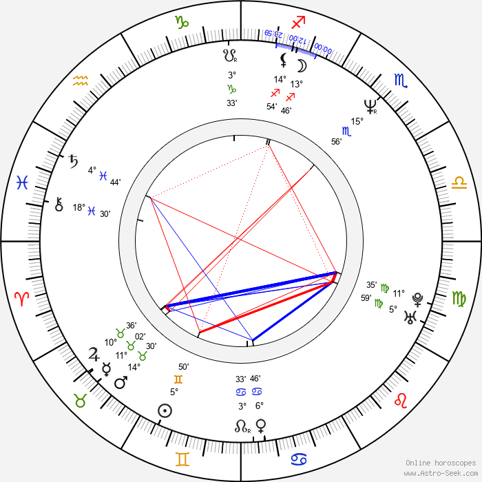 Kim Jee-woon - Birth horoscope chart