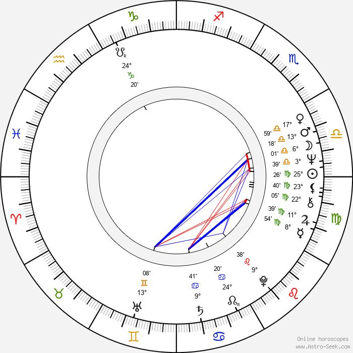 Kim Johnson - Birth horoscope chart