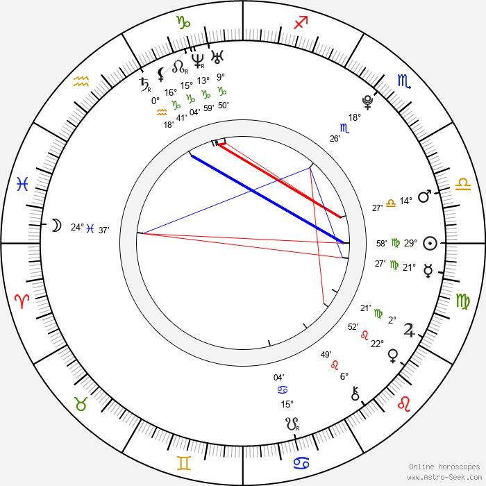 Kim Kibum - Birth horoscope chart