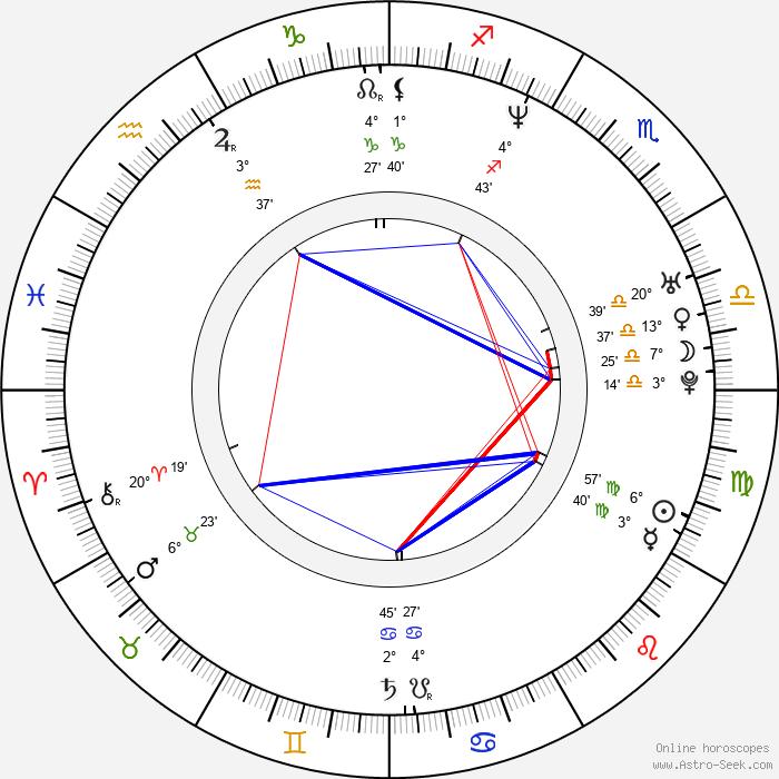 Kimberley Joseph - Birth horoscope chart