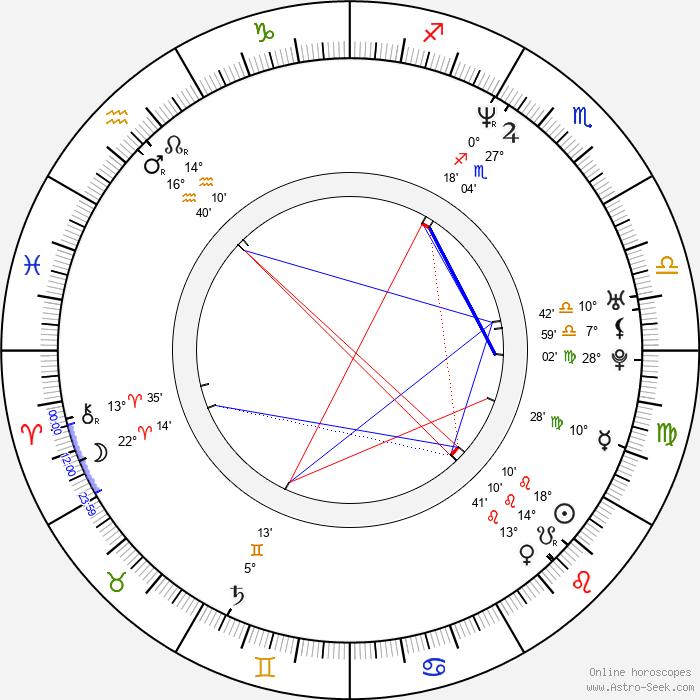 Kimberley Kates - Birth horoscope chart