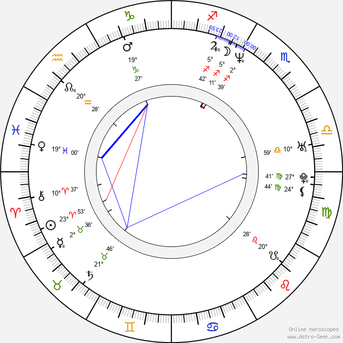 Kimberly Evan - Birth horoscope chart
